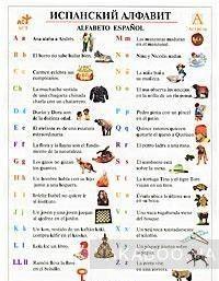 Испанский алфавит / Чтение и произношение. Наглядное пособие
